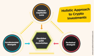 Holistic Approach to Crypto Investments